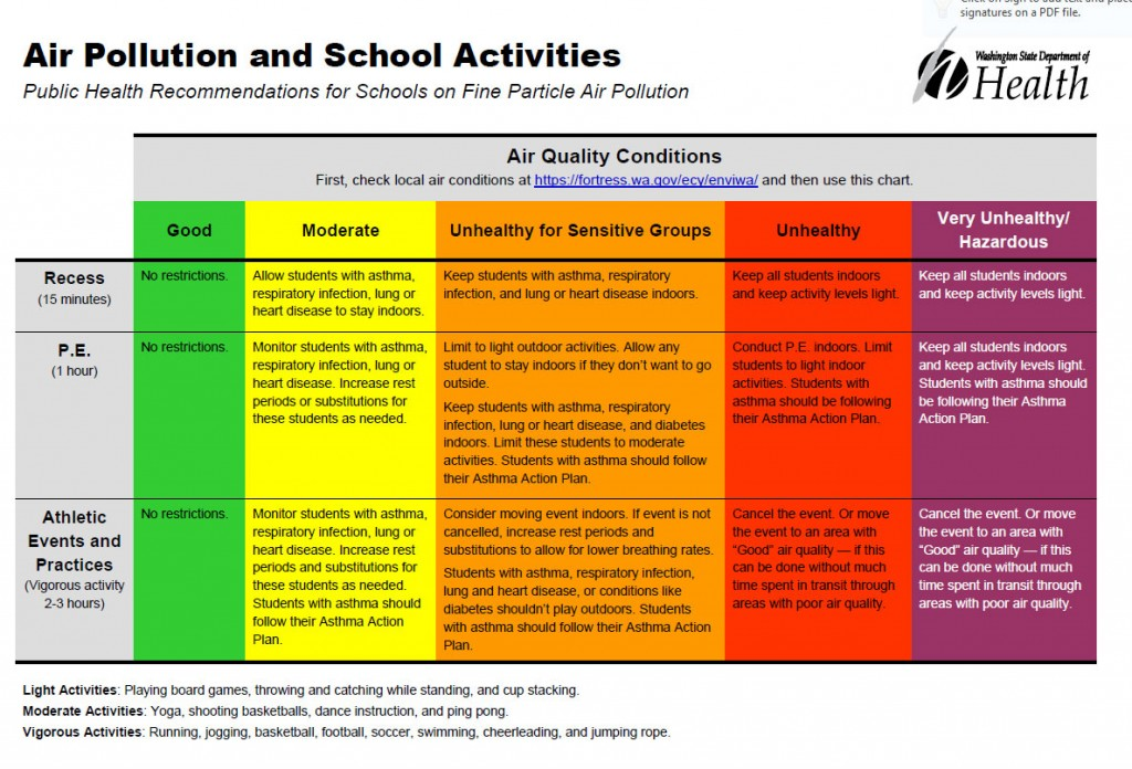 air_pollution_and_school_activities