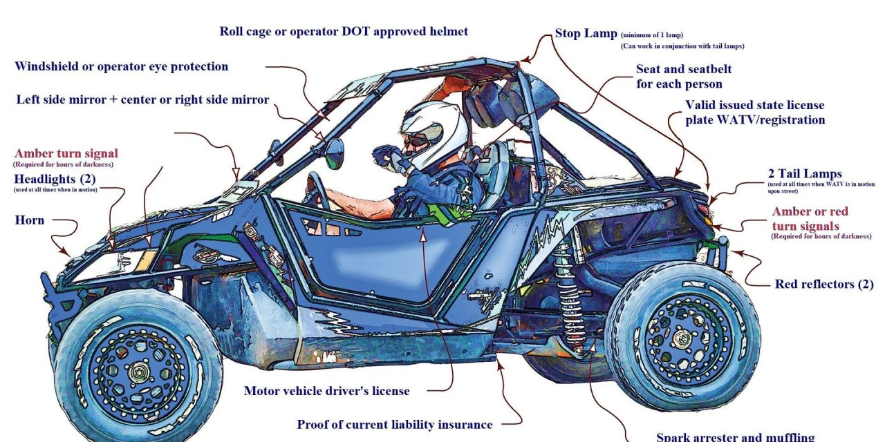 Know the Law for Street-legal UTV's